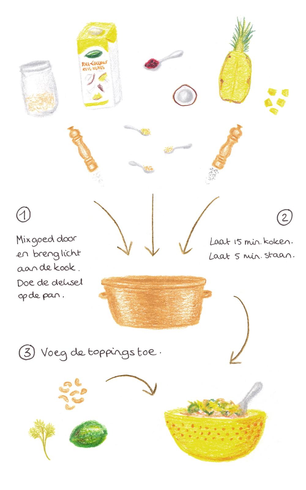 Ananas-recept-DGM